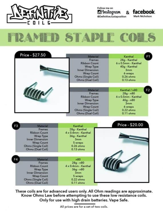 Accessories & Replacement Parts - Definitive Framed Staple Coils Canada