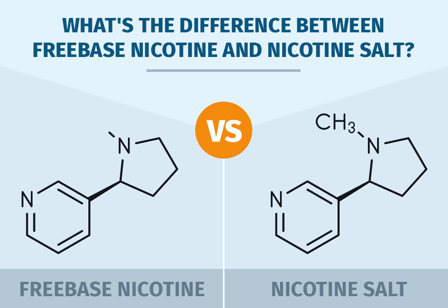 Nic Salt Vs. Freebase Nicotine Canada