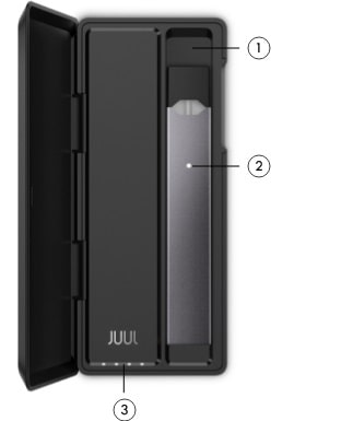 JUUL Portable Charging Case Components Canada